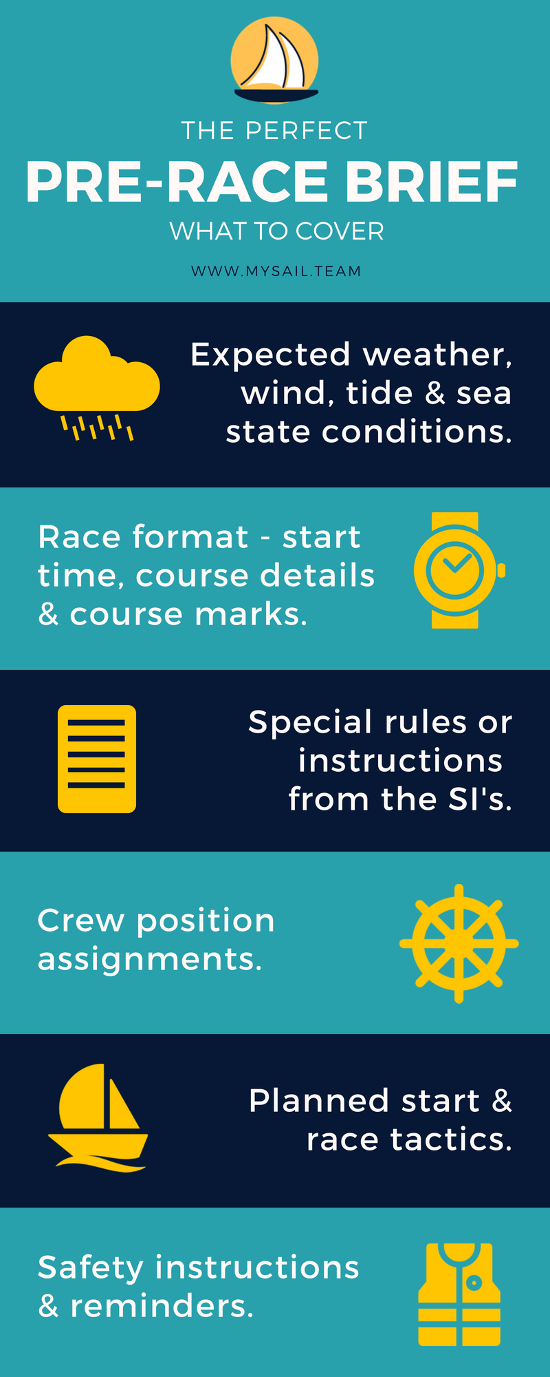 Infographic - the perfect pre-race briefing