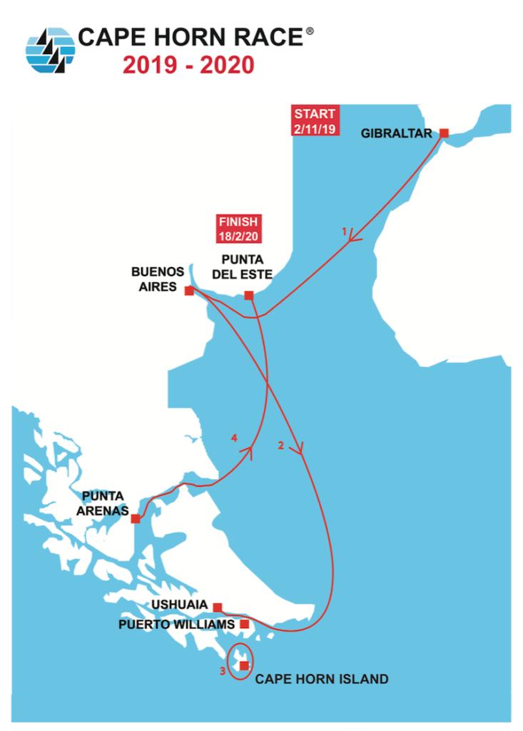 Cape Horn Race