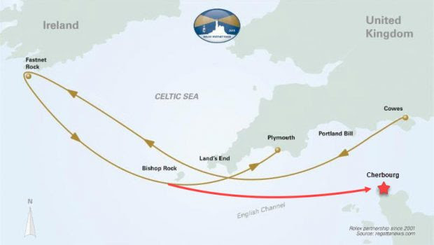 New Course for Rolex Fastnet Race